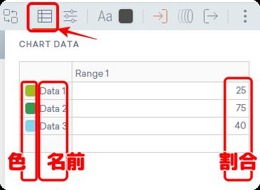 グラフのchart data