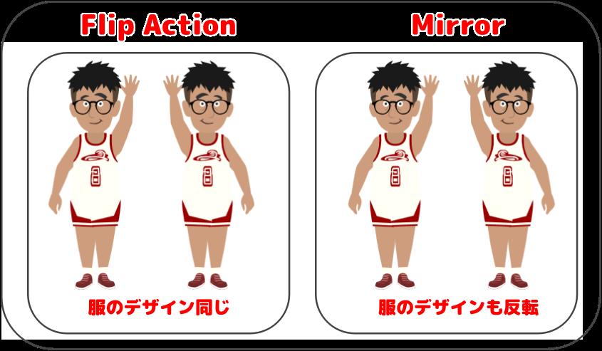 Flip ActionとMirrorの違い1