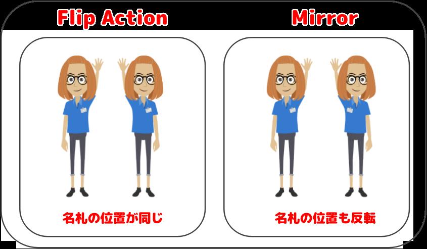 Flip ActionとMirrorの違い2