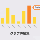 グラフの編集